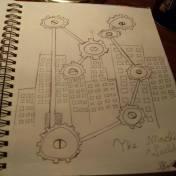 macine world gears